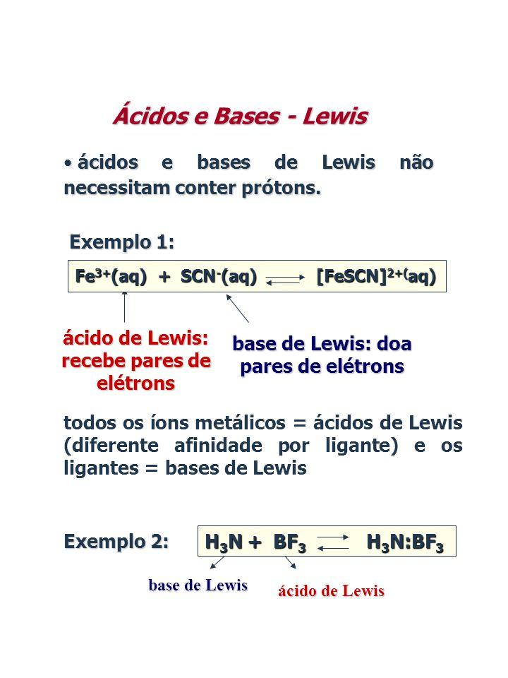 Ácidos e Bases - Lewis ácidos e bases de Lewis não necessitam conter prótons. Exemplo 1: Fe3+(aq) + SCN-(aq) [FeSCN]2+(aq)